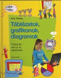 Táblázatok, grafikonok, diagramok (könyv)